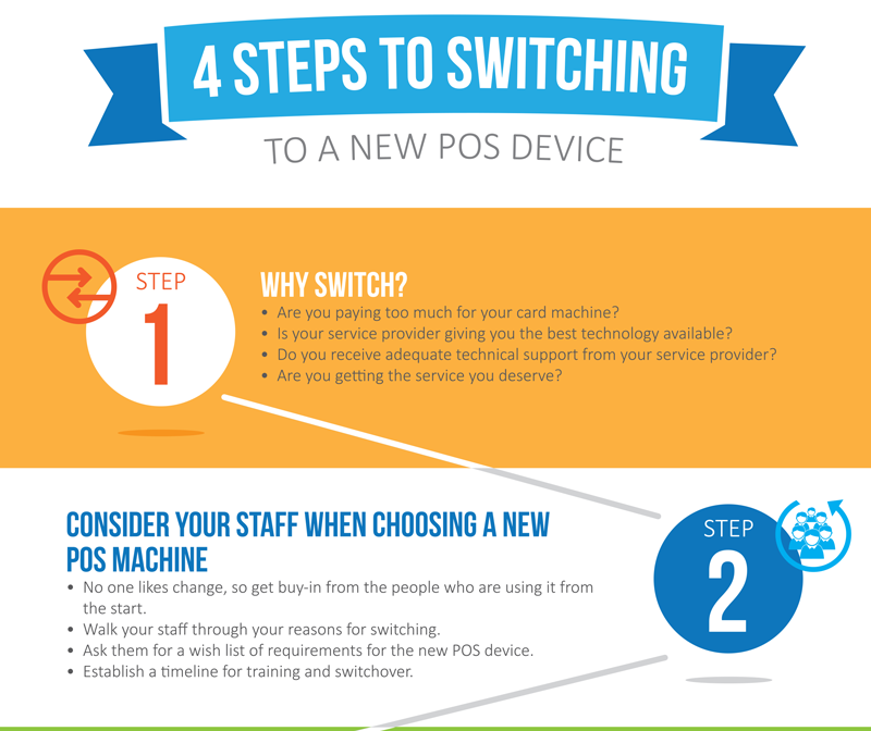 steps-to-switching-pos-systems-infographic-teaser-image